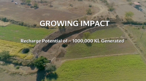 CNBC-TV-18 shoot covering the water resilience efforts under ABInBev-ICRISAT Project.
